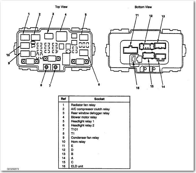 2000 Honda Crv Fuse Box Diagram 1999 Honda Crv Fuse Diagram Wiring intended for 2005 Honda Cr V Fuse Box Diagram