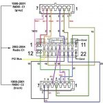 2000 Jeep Cherokee Alternator Wiring Diagram. Jeep. Wiring Diagram within 2000 Jeep Grand Cherokee Radio Wiring Diagram