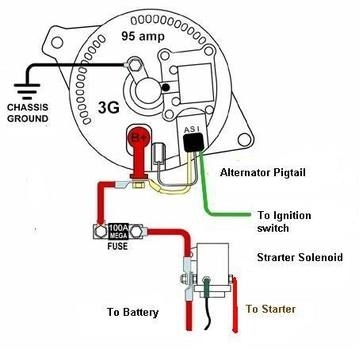 2000 Ranger Alternator Wiring,alternator.free Download Printable with 4 Wire Alternator Wiring Diagram