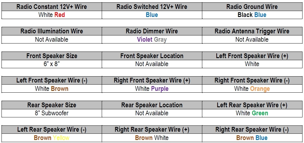 2001 Ford E350 Radio Wiring Diagram Ford Focus Stereo Wiring regarding 2001 Ford Radio Wiring Diagram