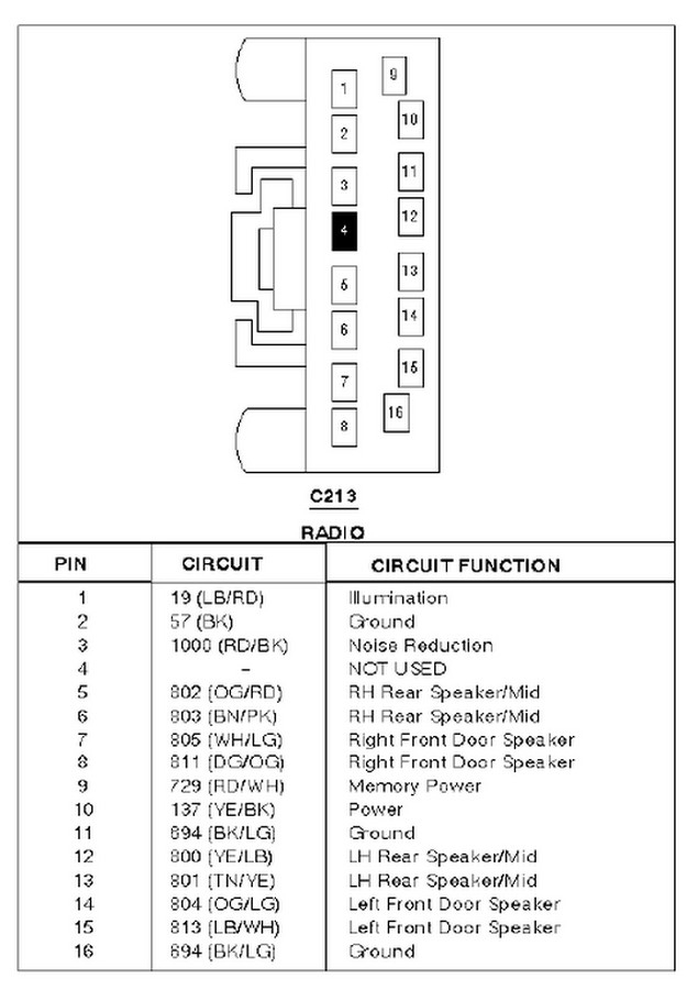 2001 ford e 350 wiring diagram  2001 ford expedition