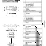 2001 Jeep Grand Cherokee Radio Wiring Diagram. Jeep. Free Wiring inside 2000 Jeep Grand Cherokee Radio Wiring Diagram