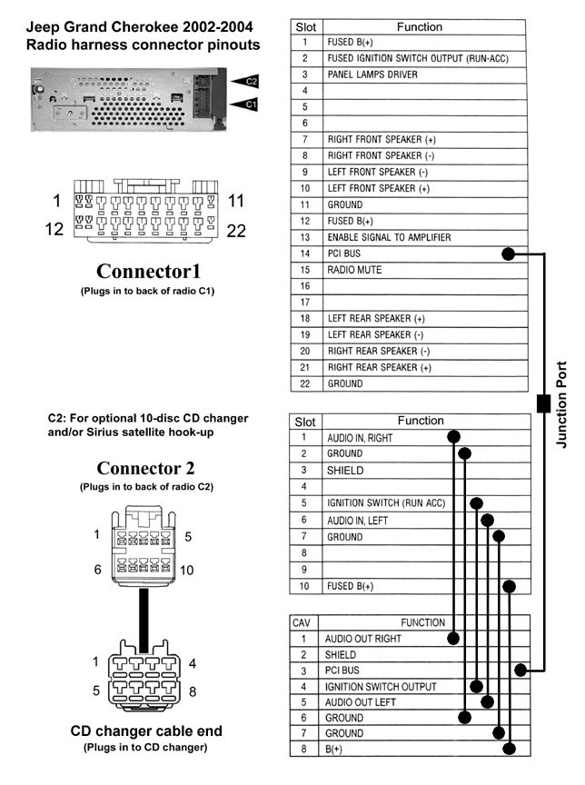 2000 Jeep Grand Cherokee Radio Wiring Diagram Fuse Box