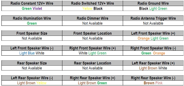 2001 Mustang Stereo Wiring Diagram 01 Mustang Mach 460 Wiring pertaining to 2001 Ford Radio Wiring Diagram
