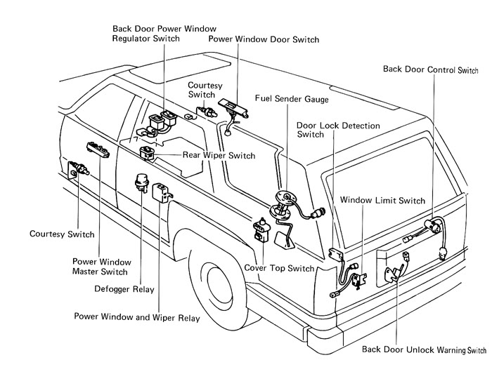 Rear Seat For 2004 Gmc Sierra Parts Diagram in addition 95 S10 Brake Light Wiring Diagram furthermore 2002 Gmc Envoy Parts Diagram furthermore 2012 Jeep Patriot Stereo Wiring Diagram moreover P 0900c15280252842. on chevy tailgate parts diagram