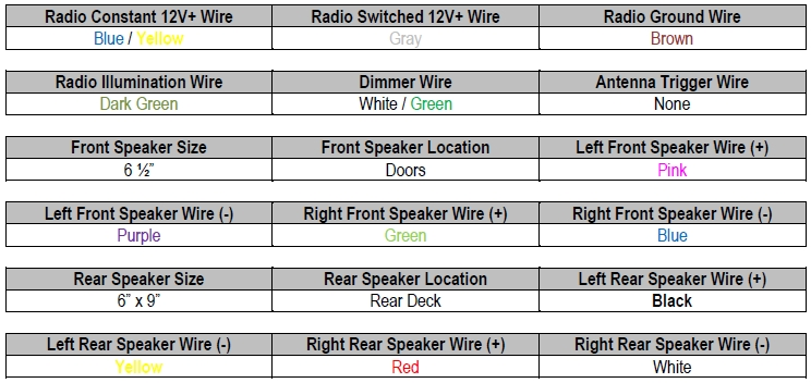2001 Toyota Camry Le Radio Wiring Diagram. 2001. Free Wiring Diagrams throughout 2001 Toyota Camry Wiring Diagram