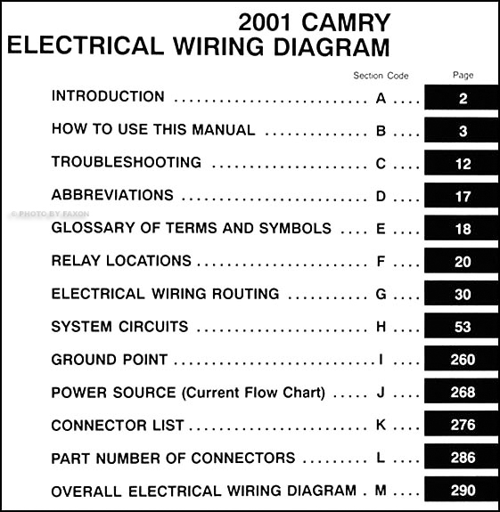 2001 toyota camry wiring diagram manual original inside. Black Bedroom Furniture Sets. Home Design Ideas