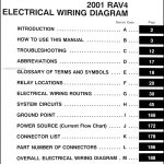 2001 Toyota Rav4 Wiring Diagram Manual Original with 2001 Toyota Rav4 Wiring Diagram