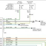 2002 Ford Explorer Eddie Bauer Radio Wiring Diagram. Ford. Wiring with regard to 2002 Ford Expedition Stereo Wiring Diagram