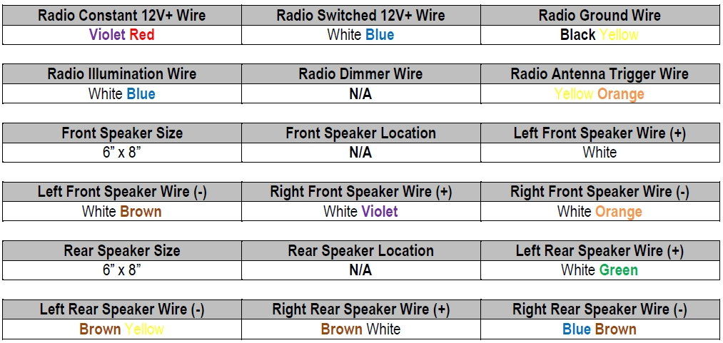 2002 ford focus radio wiring diagram ford electrical wiring diagrams with regard to 2012 ford focus radio wiring diagram 2002 ford focus radio wiring diagram ford electrical wiring 2012 ford focus se stereo wiring diagram at sewacar.co