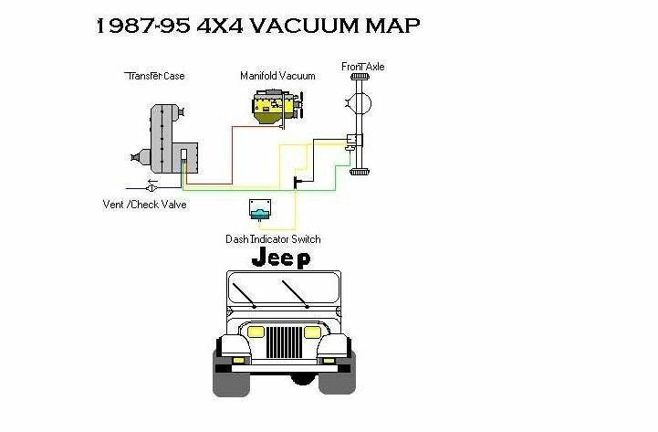 2002 Jeep Grand Cherokee Radio Wiring Diagram for Jeep Wrangler Stereo Wiring Diagram