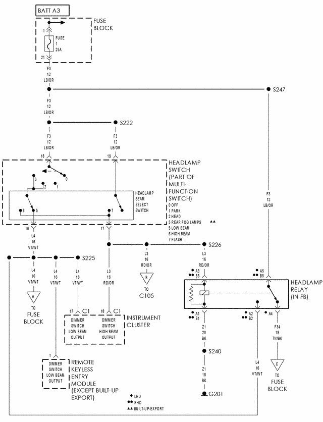 2002 Pt Cruiser Wiring Diagram | Boulderrail intended for 2002 Pt Cruiser Wiring Diagram