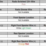 2002 Toyota Stereo Wiring Diagram. 2002. Download Wiring Diagram Car for 1997 Toyota 4Runner Wiring Diagram
