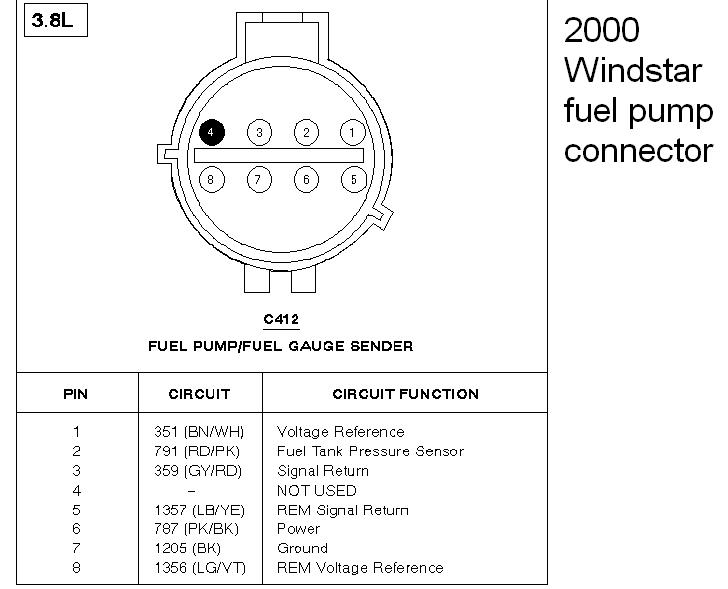 2003 Ford Escape Fuel Pump Wiring Diagram 2001 Ford Escape Wiring throughout 2001 Ford Escape Wiring Diagram