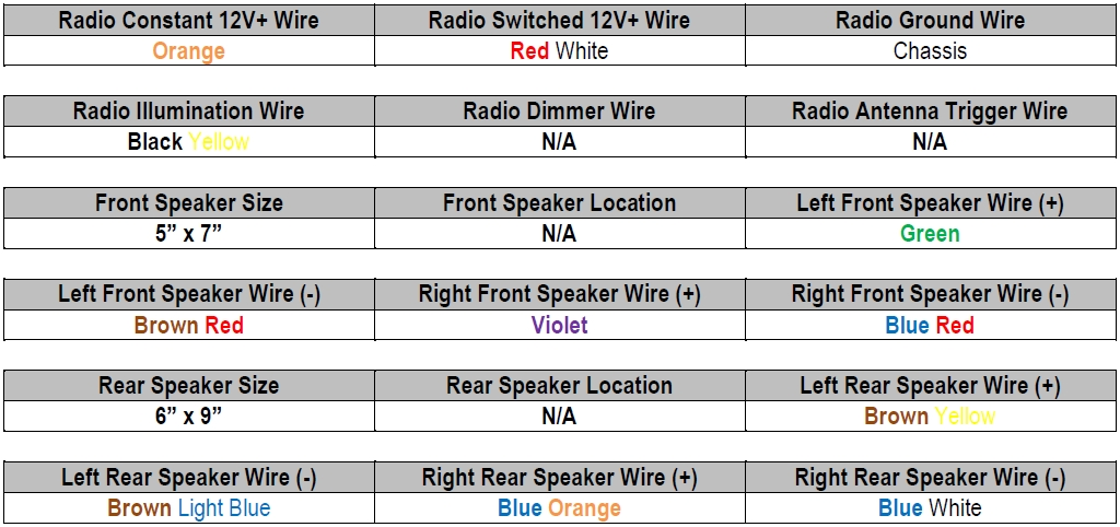 2003 ford escort zx2 radio wiring diagram ford wiring diagram for 2003 ford focus radio wiring diagram 2003 ford escort zx2 radio wiring diagram ford wiring diagram 2003 ford escort zx2 stereo wiring diagram at honlapkeszites.co
