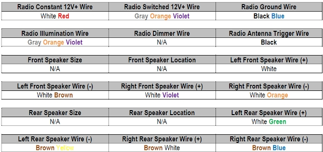 2003 Ford Focus Zx5 Radio Wiring Diagram. 2003. Free Wiring Diagrams in 2003 Ford Focus Radio Wiring Diagram