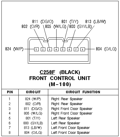 2003 Ford Focus Radio Wiring Diagram Fuse Box And Wiring