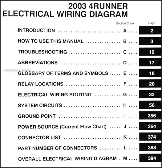2003 Toyota 4Runner Wiring Diagram Manual Original with regard to 1997 Toyota 4Runner Wiring Diagram