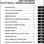 2003 Toyota 4Runner Wiring Diagram Manual Original within 2004 Toyota 4Runner Wiring Diagram