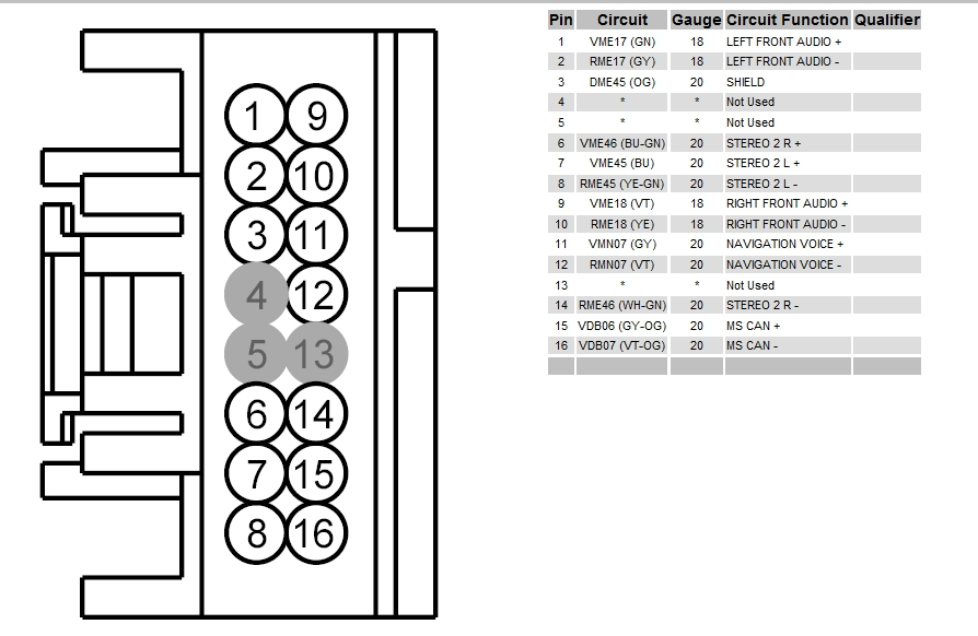 2004 Ford Expedition Stereo Wiring Diagram pertaining to 2008 Ford F150 Radio Wiring Diagram