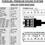 2004 Ford Explorer Radio Wiring Diagram | Boulderrail for 1994 Ford Explorer Wiring Diagram