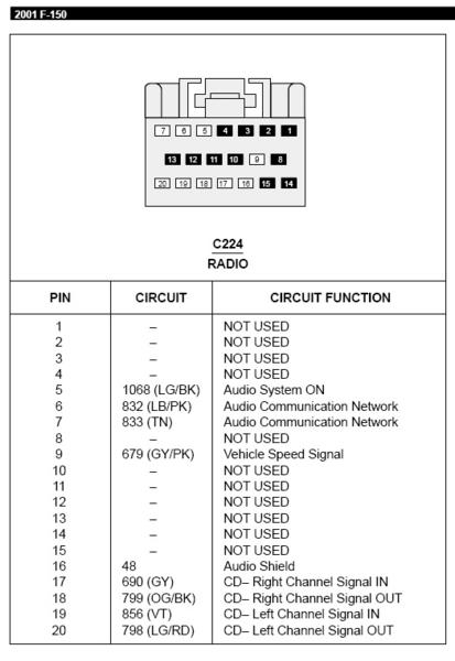 2004 Ford F150 Stereo Wiring Diagram 2004 Ford F150 Stereo Wiring regarding 2001 Ford Radio Wiring Diagram