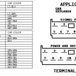 2004 Ford F250 Radio Wiring Diagram intended for Ford Radio Wiring Diagram