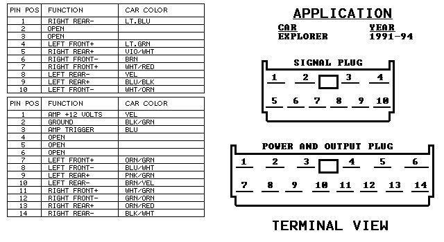 ford radio wiring diagram