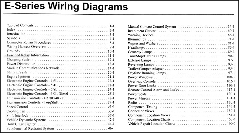 2004 ford e450 wiring diagram   29 wiring diagram images