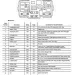 2004 Honda Cr-V: The Brake Light Fuse..owners Manual for 2005 Honda Cr V Fuse Box Diagram
