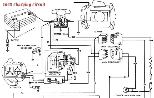2004 Mustang Alternator Wiring. Wiring Diagram Images Database throughout 1966 Mustang Wiring Diagram