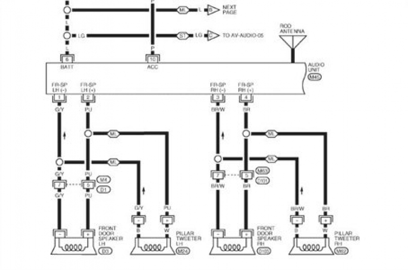 2001 nissan sentra radio wiring diagram with 2004 Nissan Frontier Wiring Diagram on Chevy 3400 Engine Diagram further 95 Nissan Pathfinder Wiring Diagram additionally Nissan An Driver Door Wiring Harness Diagram likewise 2004 Nissan Frontier Wiring Diagram additionally Infiniti Phone Pinout T63975.