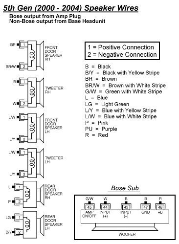 2004 Nissan Wiring Diagram. Wiring Diagram Images Database regarding 2004 Nissan Frontier Wiring Diagram