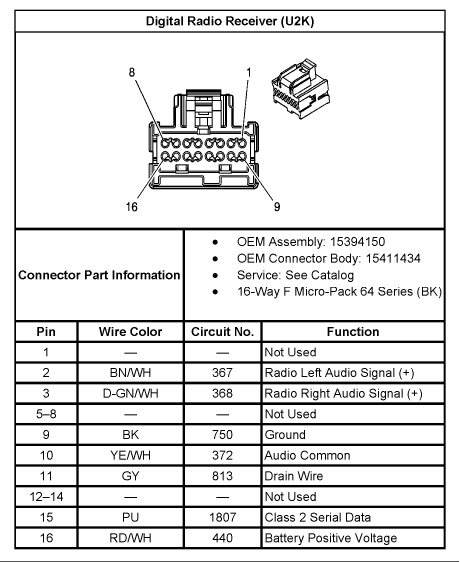 2005 Chevy Equinox Stereo Wiring Harness 2005 Chevy Equinox within 2007 Chevrolet Avalanche Wiring Diagram