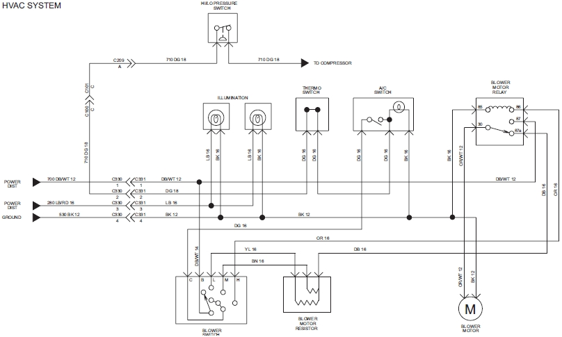 2005 Freightliner Columbia Fuse Box Diagram Freightliner Columbia pertaining to 2003 Freightliner Electrical Diagrams