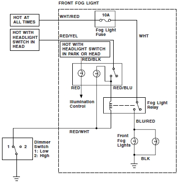 2005 Honda Civic Wiring Diagram Fuse Box And Wiring Diagram