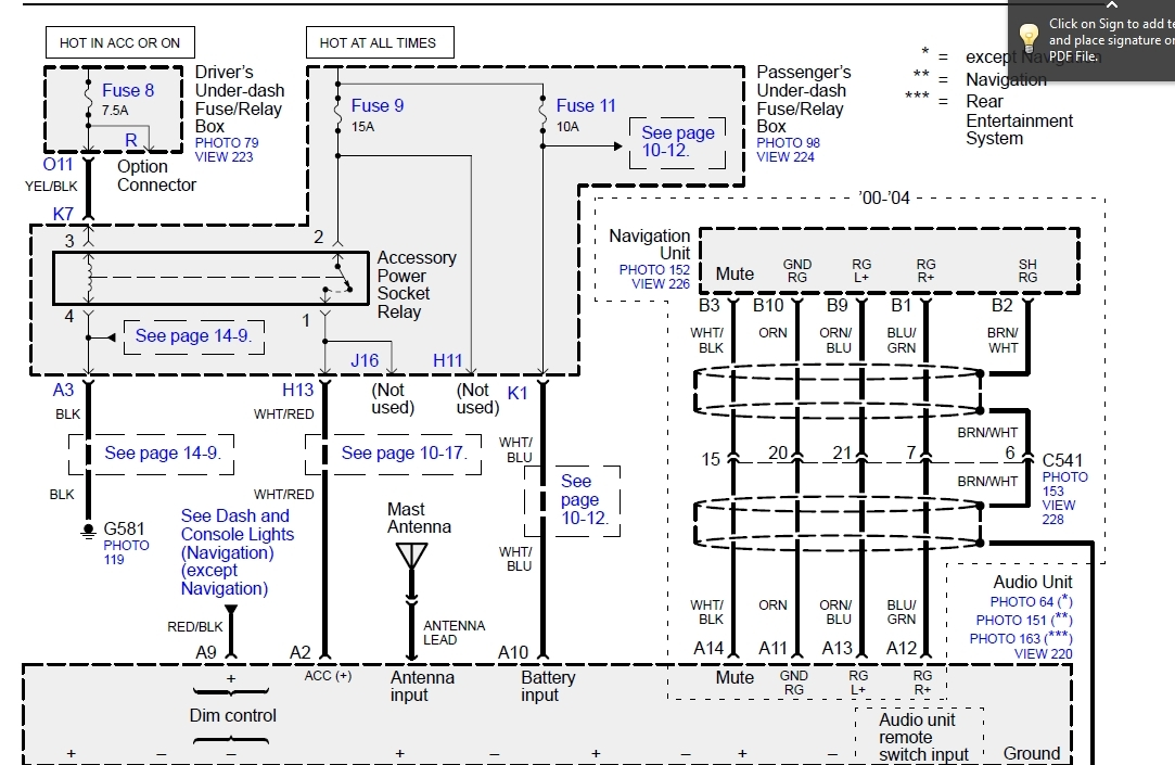 2005 honda odyssey wiring diagram boulderrail with regard to 2005 honda odyssey starter wiring diagram 2006 honda odyssey wiring diagram honda wiring diagram instructions Battery Wiring Harness at reclaimingppi.co