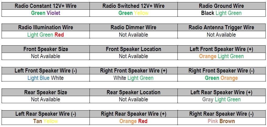 2006 ford focus stereo wiring diagram 2006 ford focus