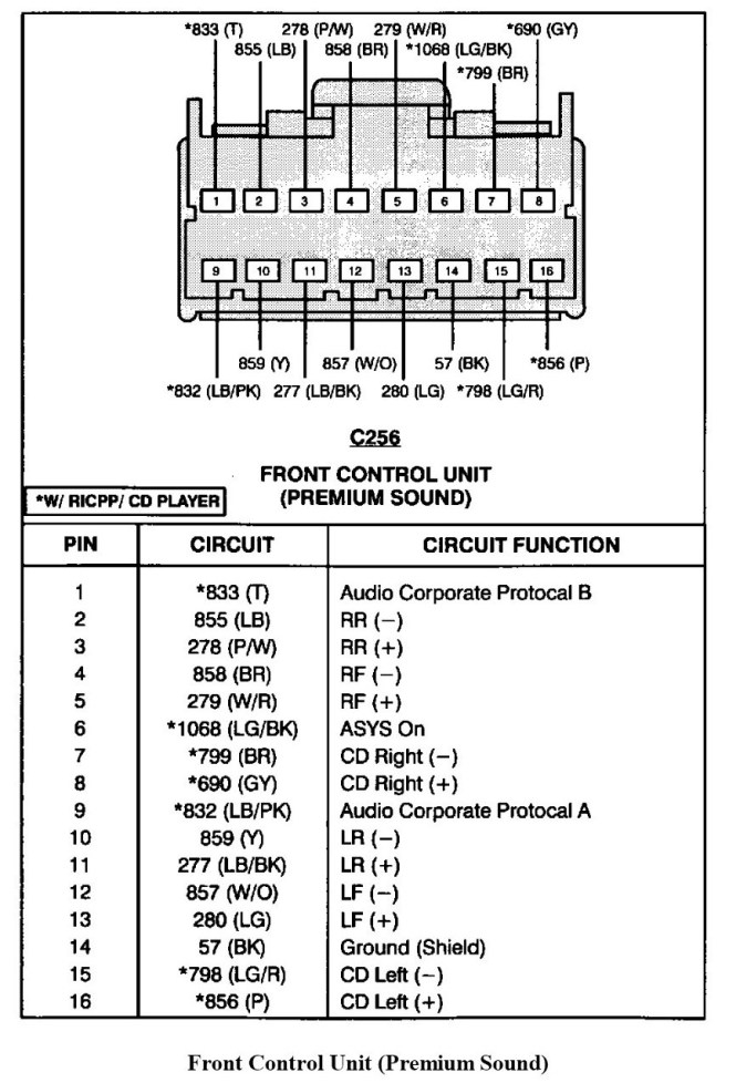 2006 Ford Focus Stereo Wiring Diagram 2006 Ford Focus Stereo within 2001 Ford Radio Wiring Diagram