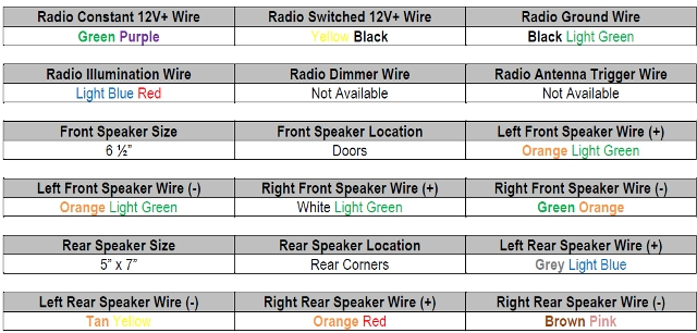 2006 Ford Radio Wiring Diagram regarding 2001 Ford Radio Wiring Diagram