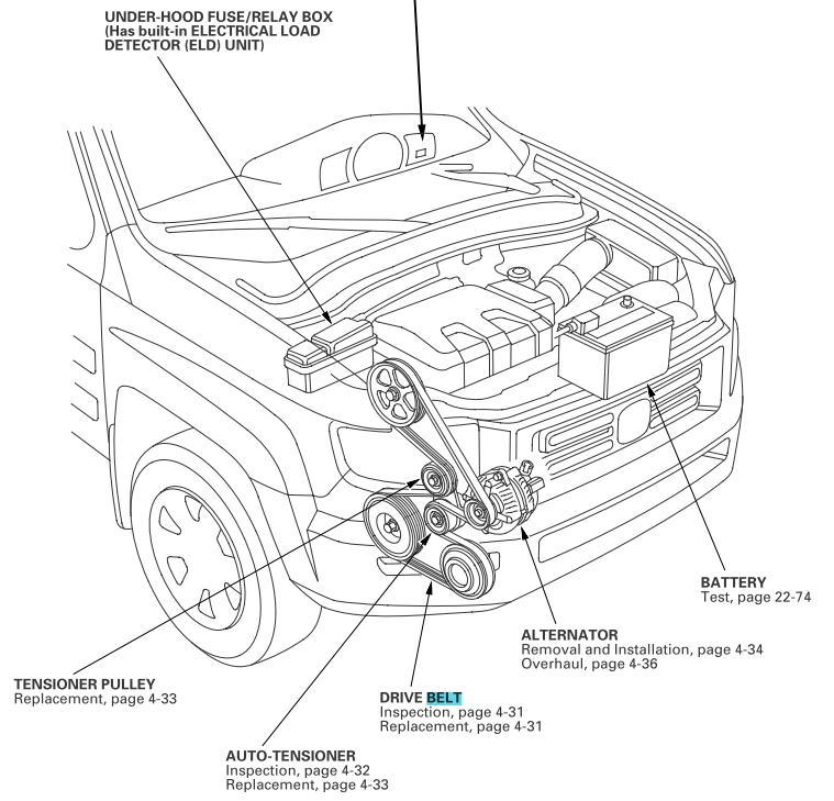 2006 Honda Ridgeline Belt Diagram 2007 Honda Ridgeline Serpentine for 2006 Honda Ridgeline Wiring Diagram