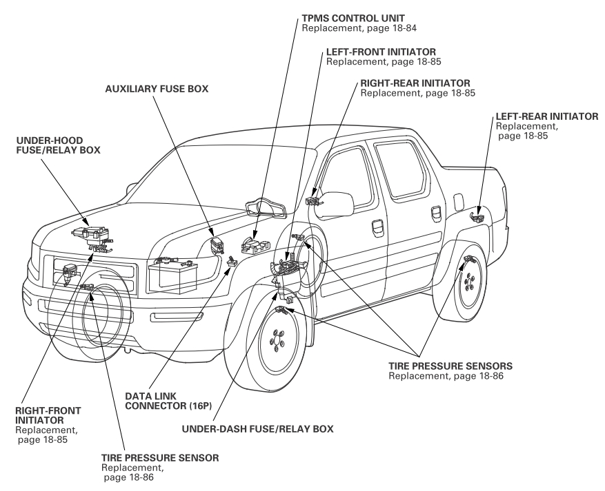 2006 Honda Ridgeline Wiring Diagram on honda crv wiring diagram