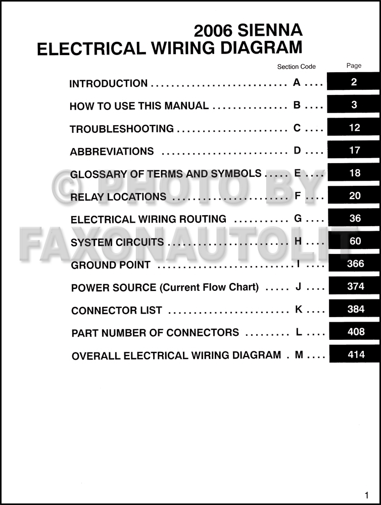 2006 Toyota Sienna Van Wiring Diagram Manual Original with regard to 2011 Toyota Sienna Wiring Diagram