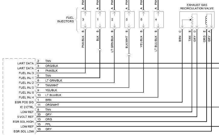 2007 Chevrolet Avalanche Wiring Diagram