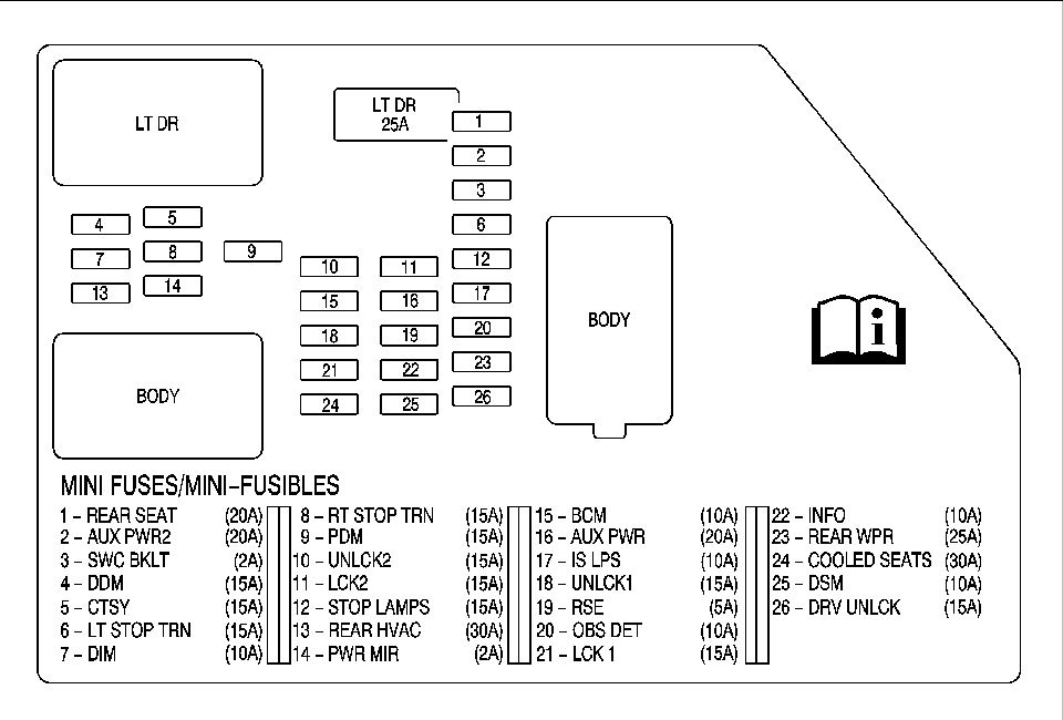 2007 Chevy Tahoe Wiring Diagram 2007 Chevy Tahoe Radio Wiring with 2007 Chevrolet Avalanche Wiring Diagram