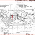 2007 Nissan Frontier Engine Diagram. Nissan. Automotive Wiring inside 2004 Nissan Frontier Wiring Diagram