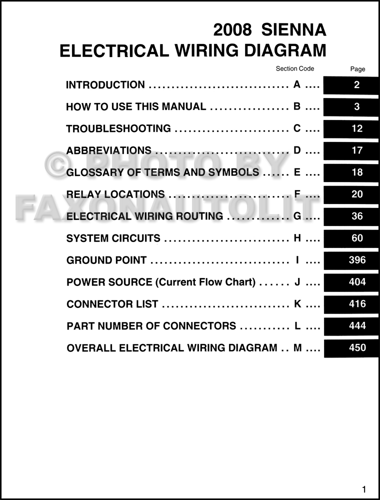 2008 Toyota Sienna Van Wiring Diagram Manual Original inside 2011 Toyota Sienna Wiring Diagram