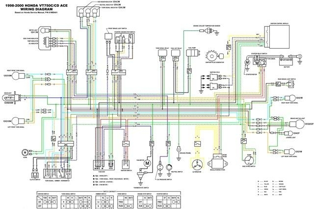 2009 Honda Civic Fuse Diagram Honda Civic Fuse Box Diagram Image in Honda Civic 2000 Wiring Diagram