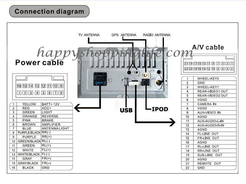 2012 Ford Focus Radio Wiring Diagram For 2012 Ford Focus