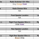 2012 Ford Focus Radio Wiring Diagram within 2012 Ford Focus Radio Wiring Diagram